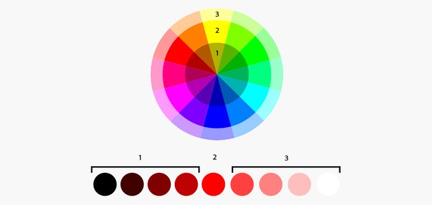 tints and shades color theory