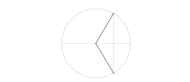 how to divide circle into thirds