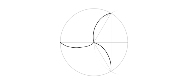 draw three curves