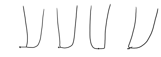 disney cat paws shape