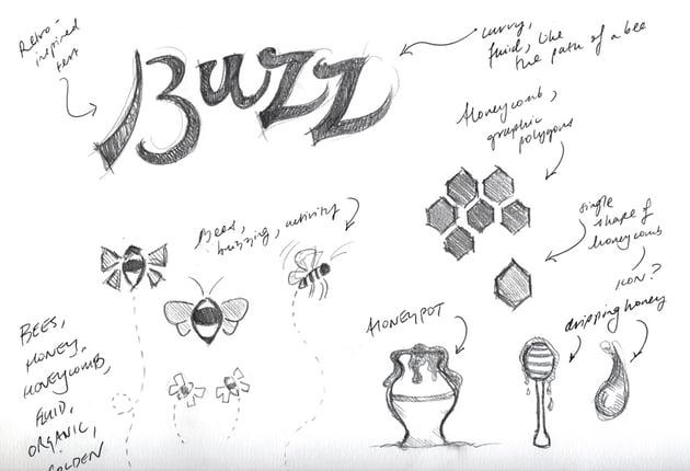 Logo Design Sketching