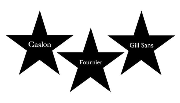 cast of fonts