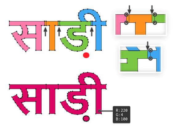 how to adjust the sari text