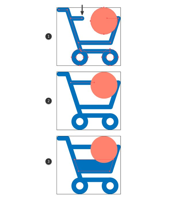 how to make new cart icon design