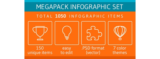 Megapack Infographic Set