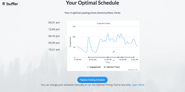 optimal posting time in Buffer