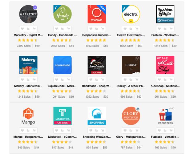 WordPress eCommerce Marketplace Themes