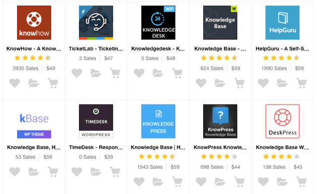 Knowledge-Base Wiki WordPress Themes
