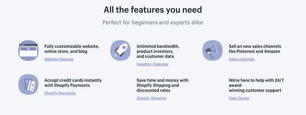 Shopify eCommerce online store features