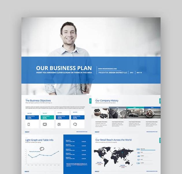 Business Plan - Modern PowerPoint Design Deck