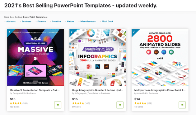 2021 Best selling PowerPoint templates on GraphicRiver