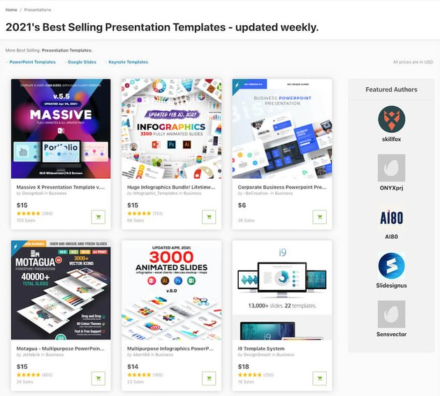 Inspirational PowerPoint templates on GraphicRiver