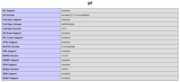 PHP XAMPP GD