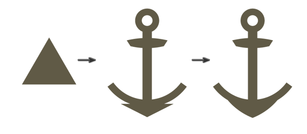 creating the anchor 4