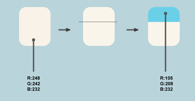 creating the dental floss box