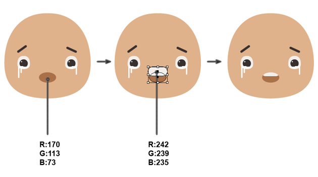 creating the mouth