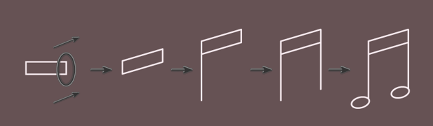 creating the music note