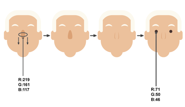 how to create the nose and eyes