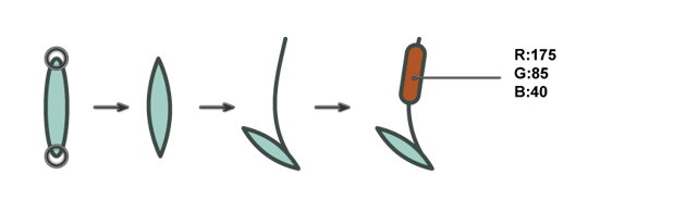how to create the reed