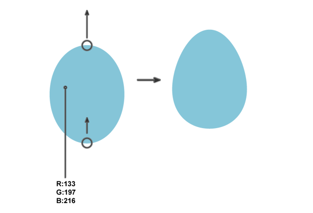 how to create the egg