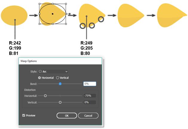 how to create the beak