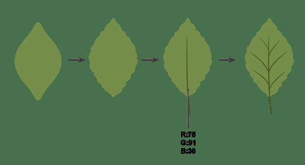 finishing creating the leaf