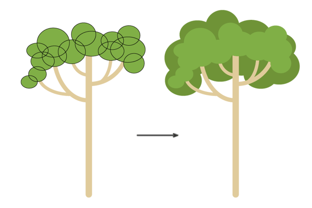 how to create the foliage