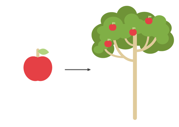 how to spread apples on the tree
