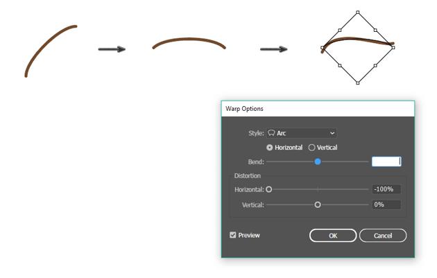 how to create the ear