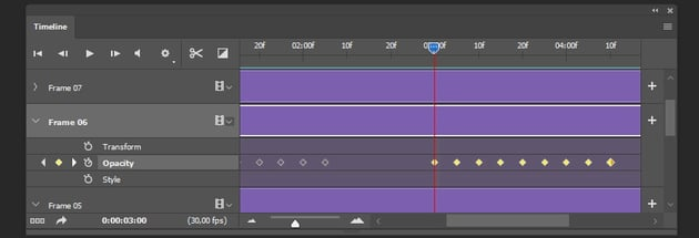 Duplicating the keyframe sequence