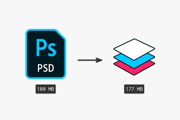 comparing the original file size to white solid layer method