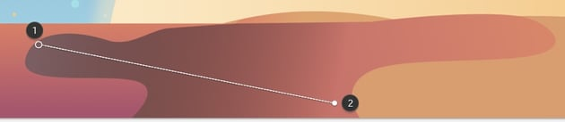 Fourth sand dune - second gradient
