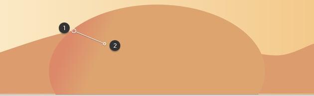 First sand dune gradient