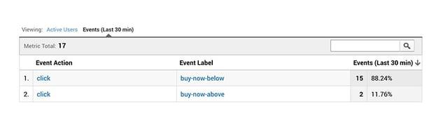 Event Record in Google Analytics