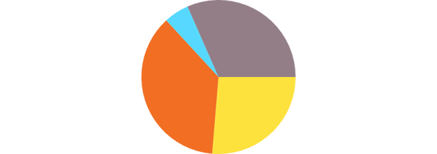 Drawing a pie chart using HTML5 canvas