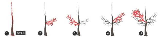 add branches to tree