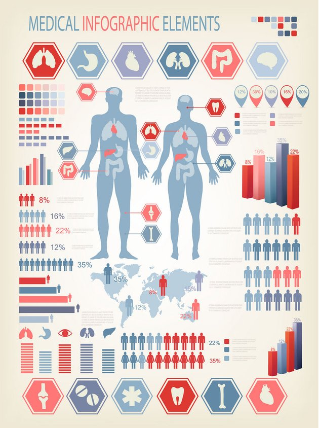 Big Set of Flat Medical Infographic Elements