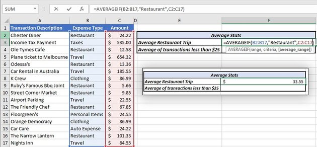 AVERAGEIF Expenses