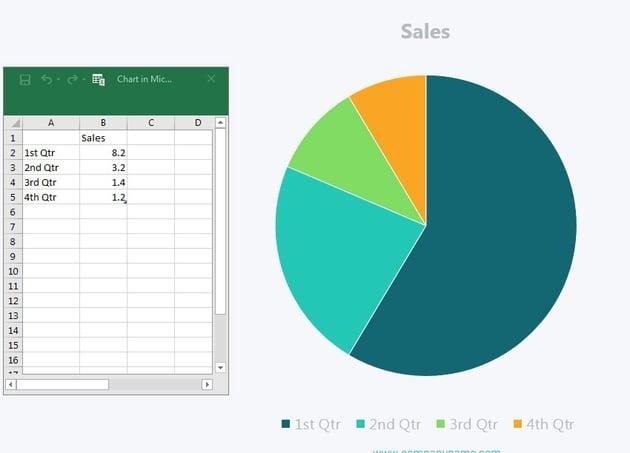 Data in Excel in PowerPoint