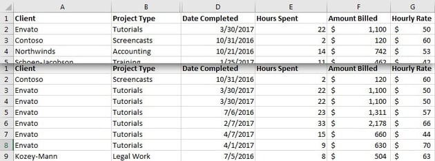 Sorted data in Excel