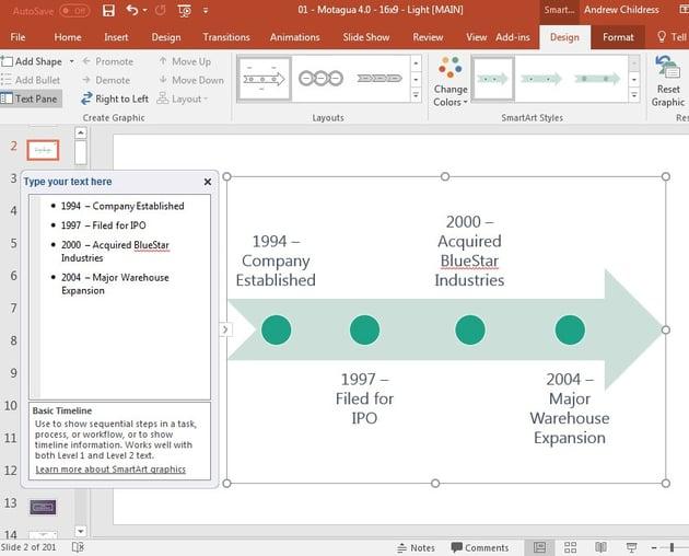 SmartArt Added in PowerPoint