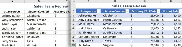 Excel convert to table