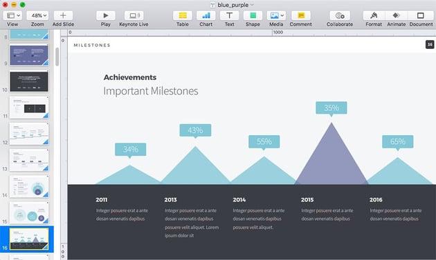 Example Slide in Keynote