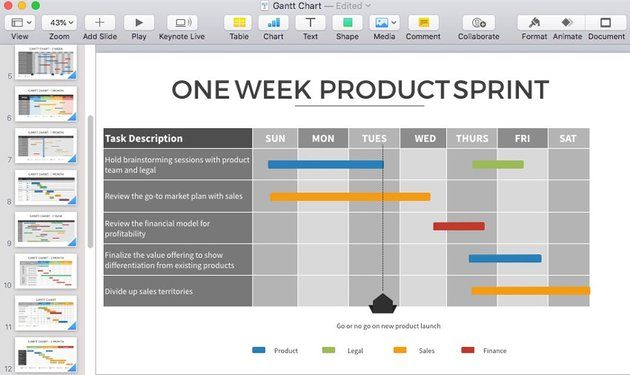 One Week Product sprint customized slide