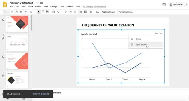 Change chart data in Slides