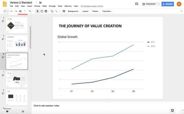 View line graphs in Google Slides