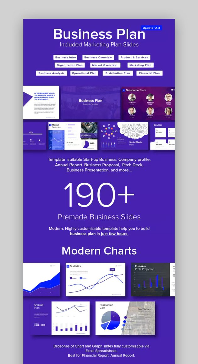 Business and Marketing Plan PowerPoint Template