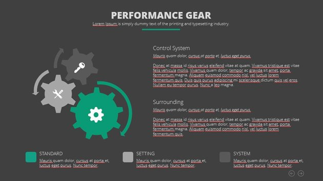 Performance Gear Infographic