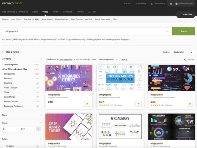 Envato Market Infographics
