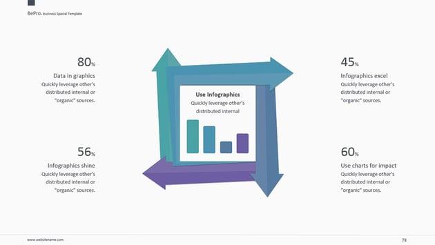 Best PowerPoint Slide Design